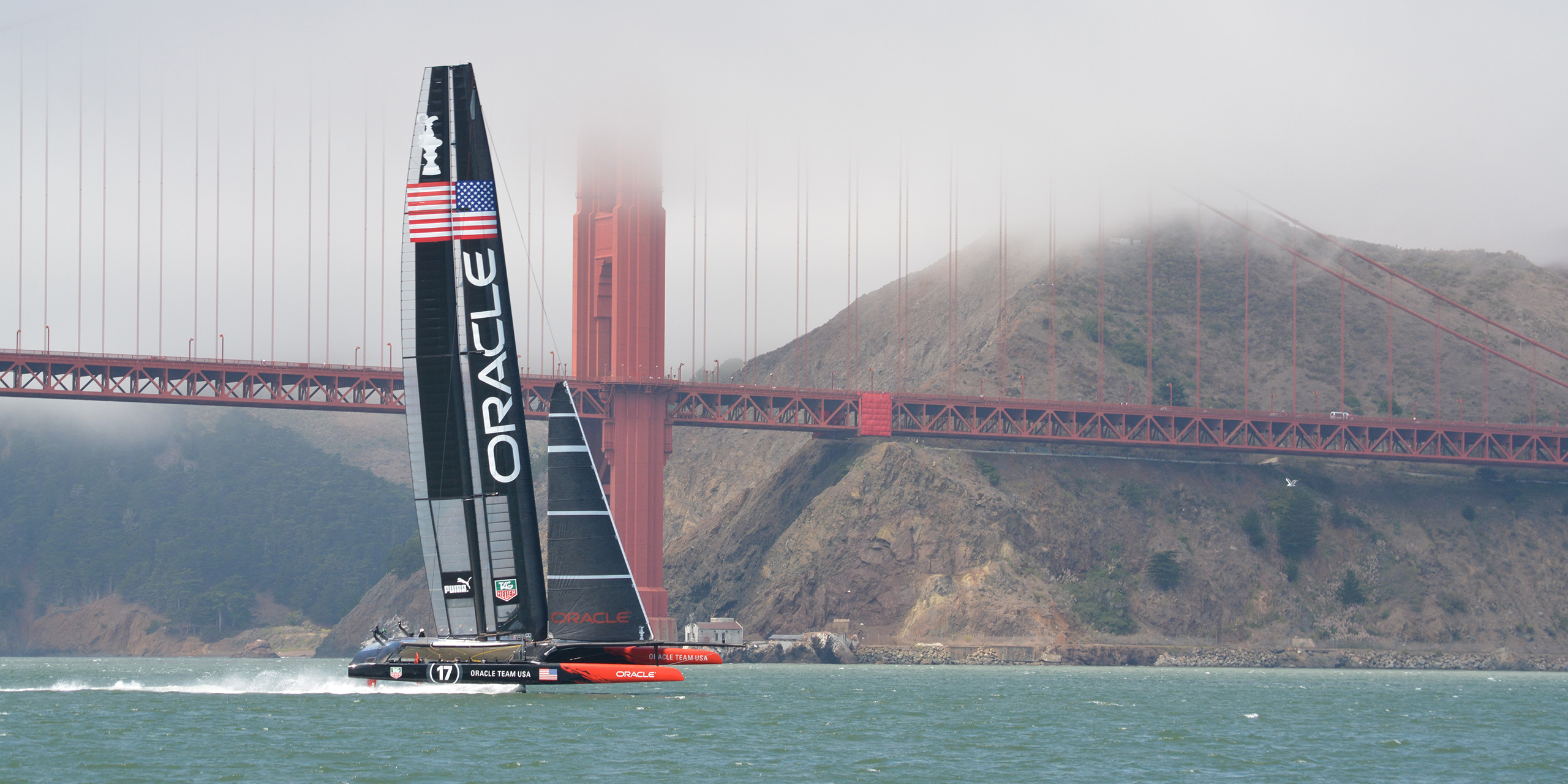 America's Cup 2013 Preview